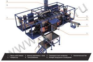 Технологическая схема УТД-2-800