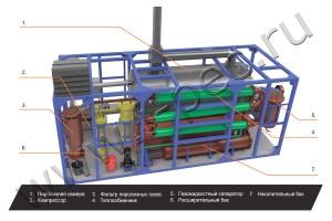 Технологическая схема УТД-2-200